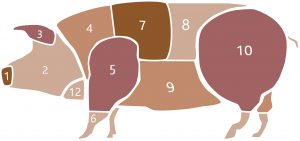 Carnes-Covalen-cerdo